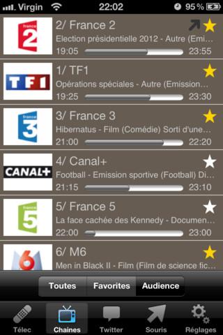 Application Iphone Freetelec